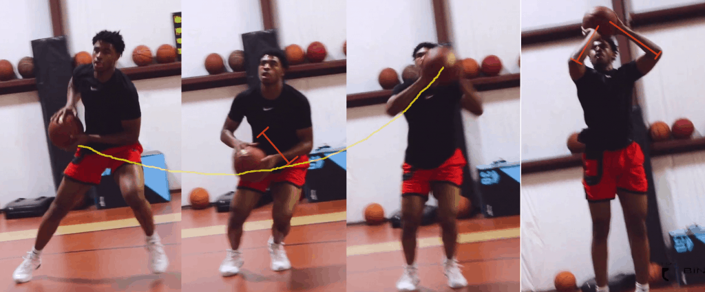 Le gambe sviluppano la forza sull'asse verticale, ma lo swing del pallone ne disperde una parte.